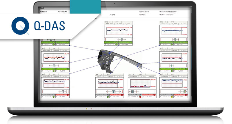 Q-DAS: Software for Statistical Process Control